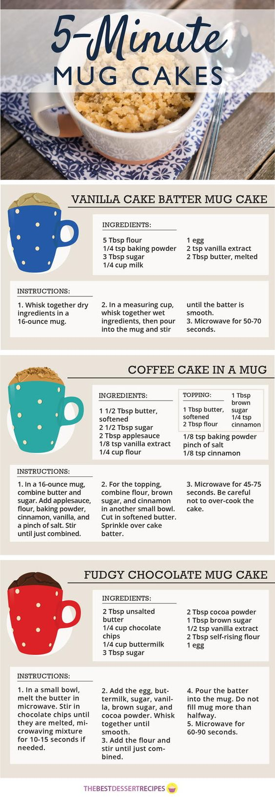 5 MINUTE MUG CAKES… | AFTERNOON TEA 4 TWO…